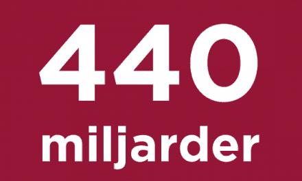 Siffran jan 2020
